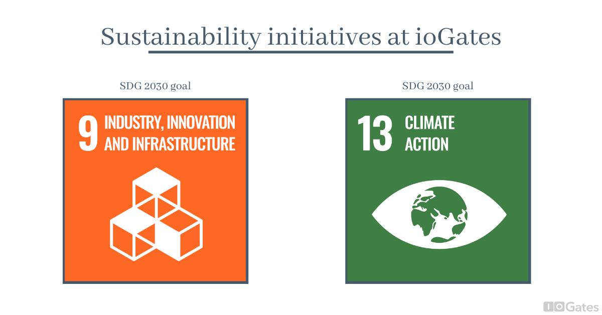 Sustainability goals at ioGates